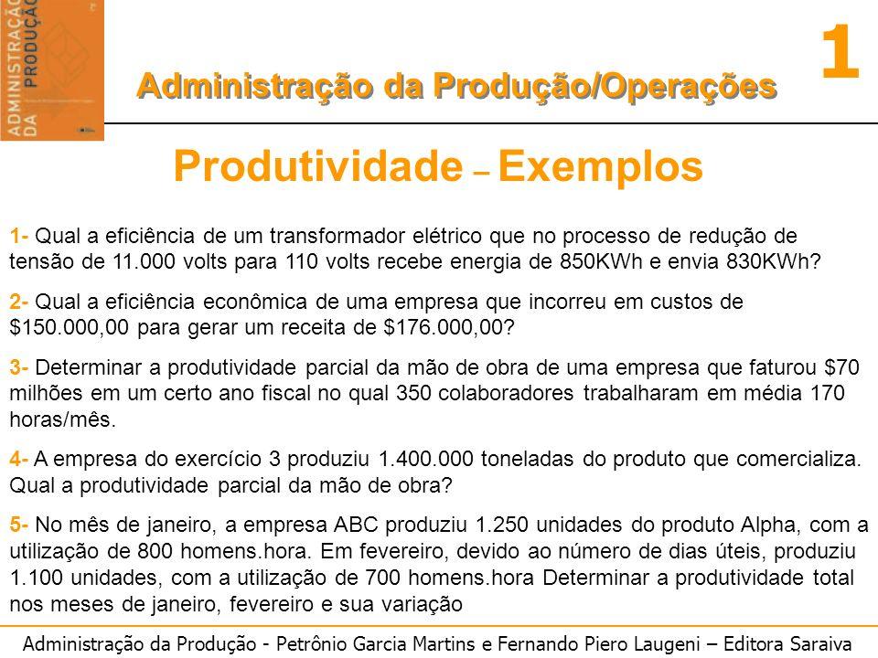 Administração da Produção - Petrônio Garcia Martins e Fernando Piero Laugeni – Editora Saraiva 1 Administração da Produção/Operações Produtividade – E