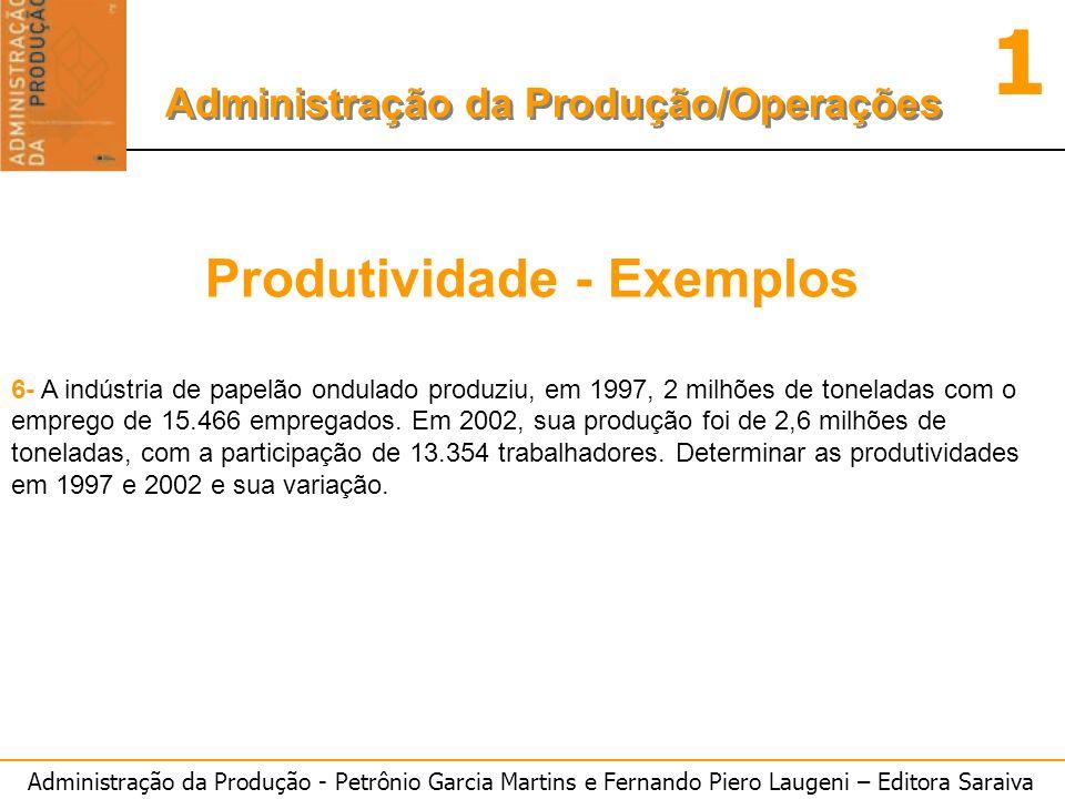 Administração da Produção - Petrônio Garcia Martins e Fernando Piero Laugeni – Editora Saraiva 1 Administração da Produção/Operações Produtividade - E