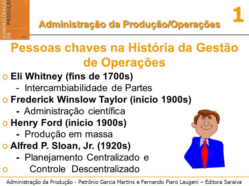 Administração da Produção - Petrônio Garcia Martins e Fernando Piero Laugeni – Editora Saraiva 1 Administração da Produção/Operações ENGENHARIA/ADMINISTRAÇÃO DA PRODUÇÃO ENGENHARIA/ADMINISTRAÇÃO INDUSTRIAL ENGENHARIA/ADMINISTRAÇÃO DE OPERAÇÕES PRODUÇÃO EM MASSA PRODUÇÃO ENXUTA