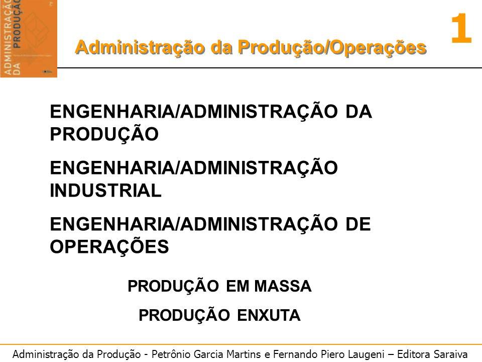 Administração da Produção - Petrônio Garcia Martins e Fernando Piero Laugeni – Editora Saraiva 1 Administração da Produção/Operações ENGENHARIA/ADMINI