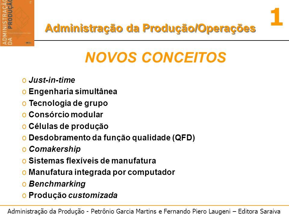 Administração da Produção - Petrônio Garcia Martins e Fernando Piero Laugeni – Editora Saraiva 1 Administração da Produção/Operações Formas de se melhorar a produtividade 1.Produzir mais output usando o mesmo nível de inputs.