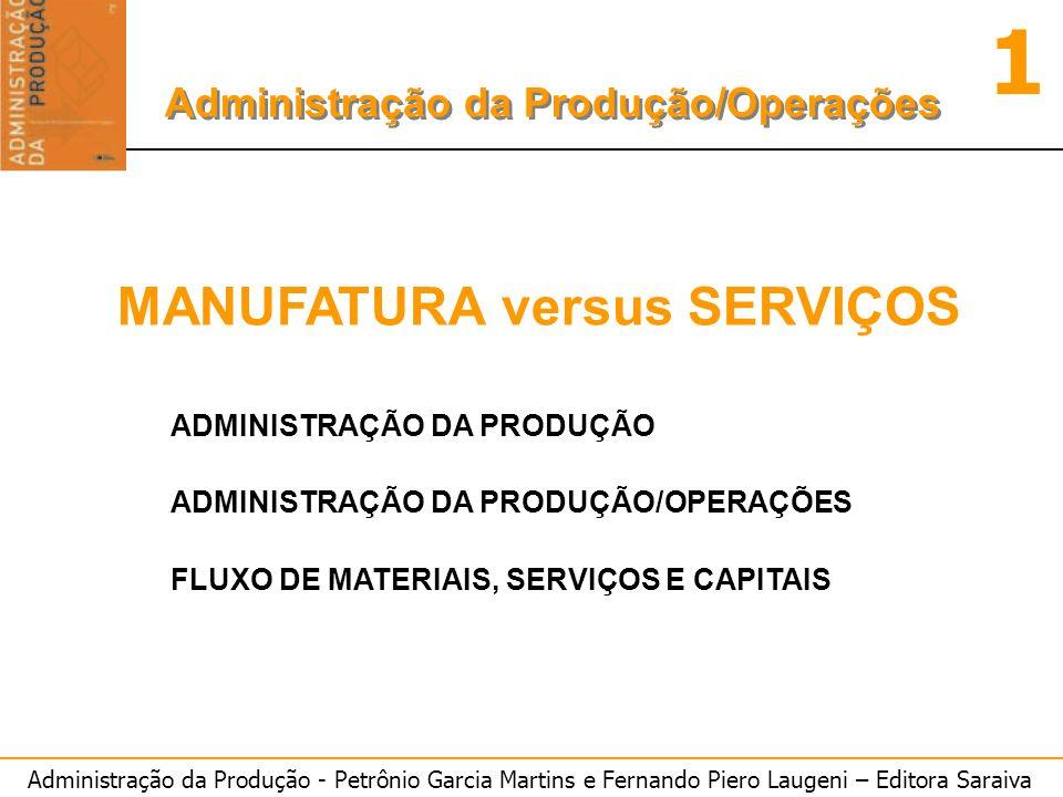 Administração da Produção - Petrônio Garcia Martins e Fernando Piero Laugeni – Editora Saraiva 1 Administração da Produção/Operações MANUFATURA versus