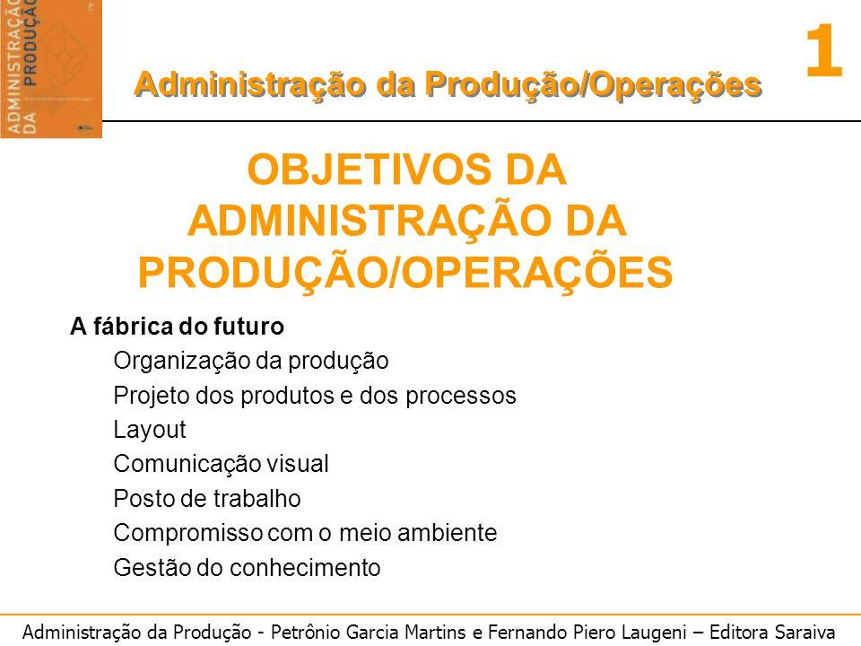 Administração da Produção - Petrônio Garcia Martins e Fernando Piero Laugeni – Editora Saraiva 1 Administração da Produção/Operações OBJETIVOS DA ADMI