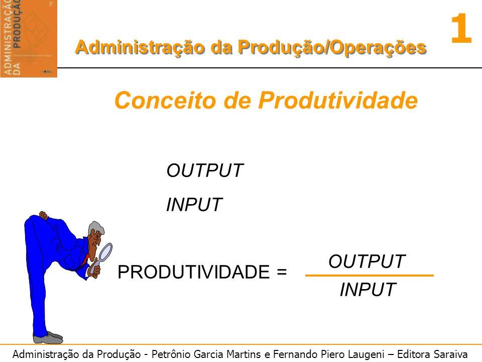 Administração da Produção - Petrônio Garcia Martins e Fernando Piero Laugeni – Editora Saraiva 1 Administração da Produção/Operações Conceito de Produ