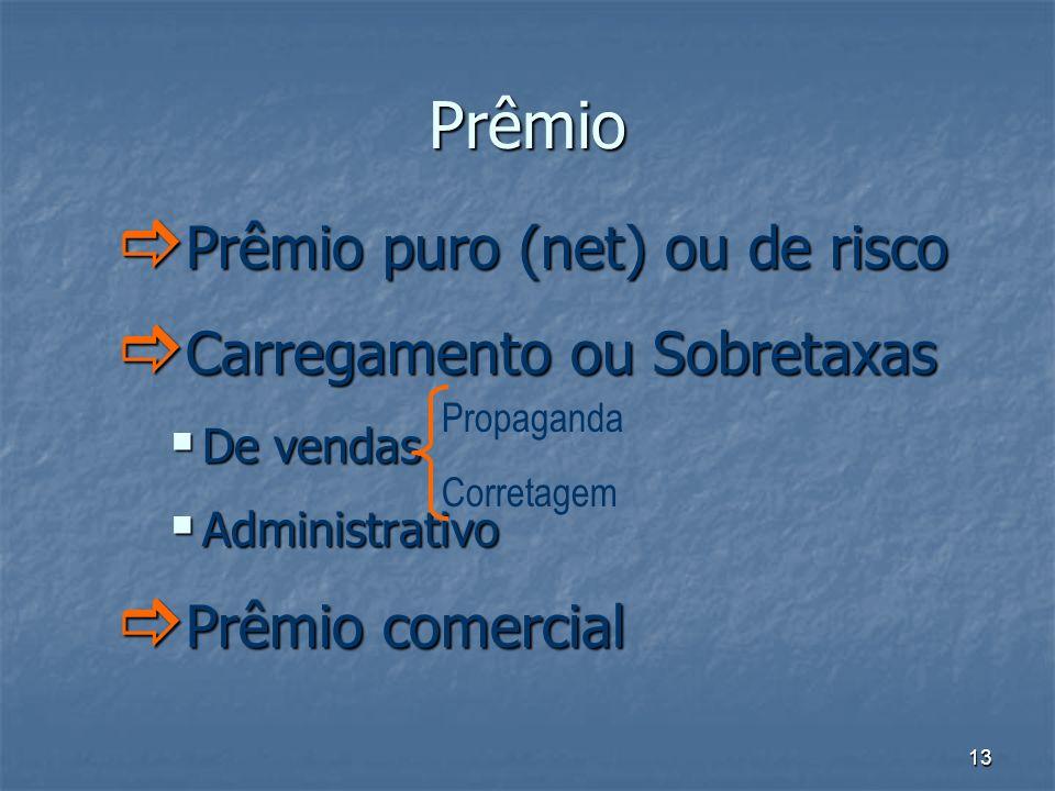13 Prêmio Prêmio puro (net) ou de risco Prêmio puro (net) ou de risco Carregamento ou Sobretaxas Carregamento ou Sobretaxas De vendas De vendas Admini