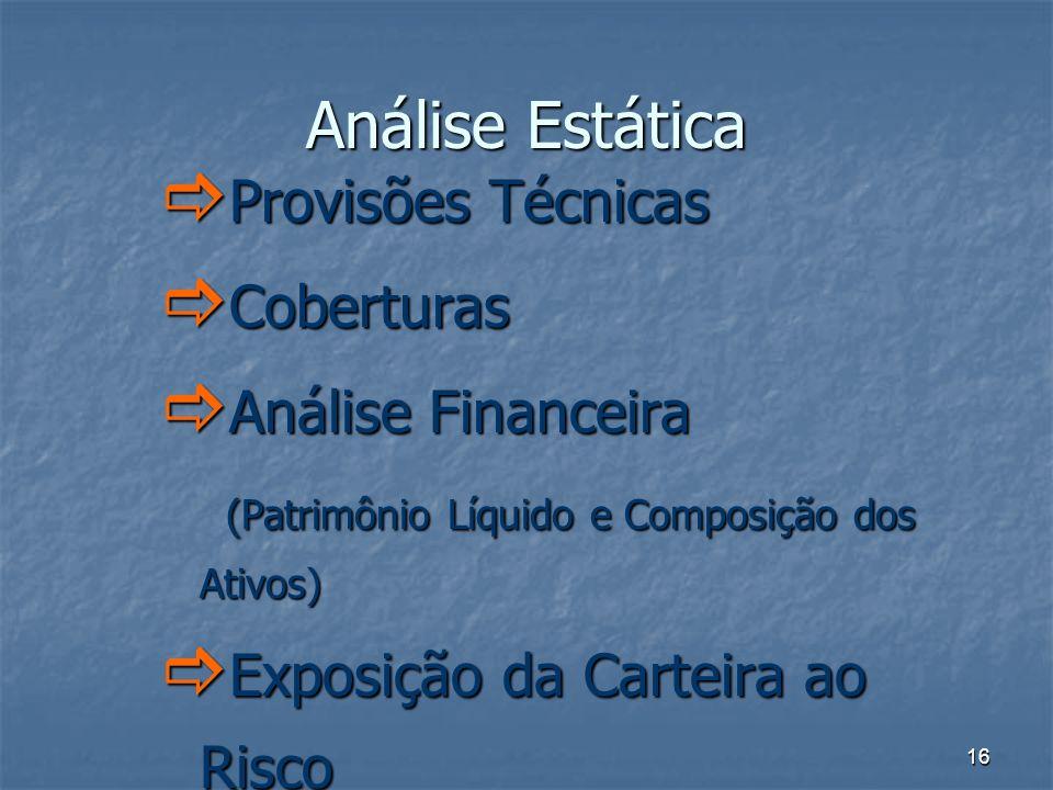 16 Análise Estática Provisões Técnicas Provisões Técnicas Coberturas Coberturas Análise Financeira Análise Financeira (Patrimônio Líquido e Composição