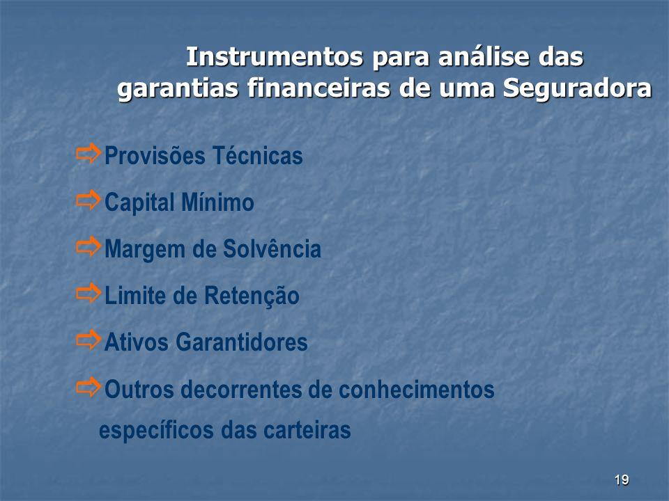 19 Instrumentos para análise das garantias financeiras de uma Seguradora Provisões Técnicas Capital Mínimo Margem de Solvência Limite de Retenção Ativ