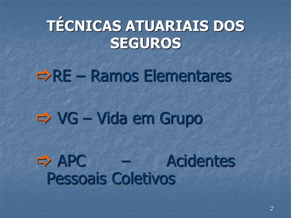 2 RE – Ramos Elementares RE – Ramos Elementares VG – Vida em Grupo VG – Vida em Grupo APC – Acidentes Pessoais Coletivos APC – Acidentes Pessoais Cole