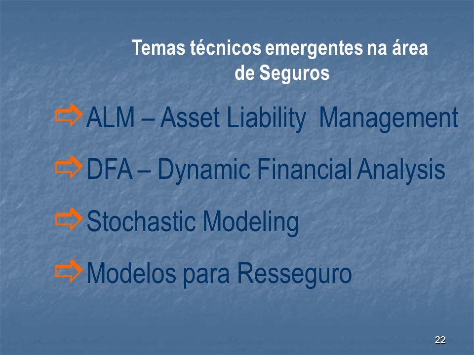 22 ALM – Asset Liability Management DFA – Dynamic Financial Analysis Stochastic Modeling Modelos para Resseguro Temas técnicos emergentes na área de S
