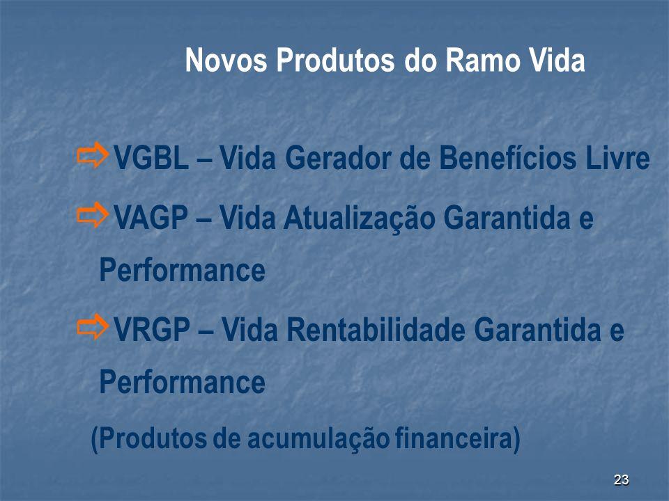 23 VGBL – Vida Gerador de Benefícios Livre VAGP – Vida Atualização Garantida e Performance VRGP – Vida Rentabilidade Garantida e Performance (Produtos