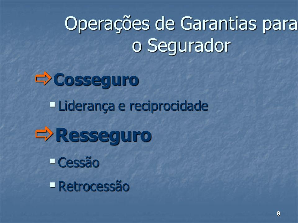 9 Operações de Garantias para o Segurador Cosseguro Cosseguro Liderança e reciprocidade Liderança e reciprocidade Resseguro Resseguro Cessão Cessão Re