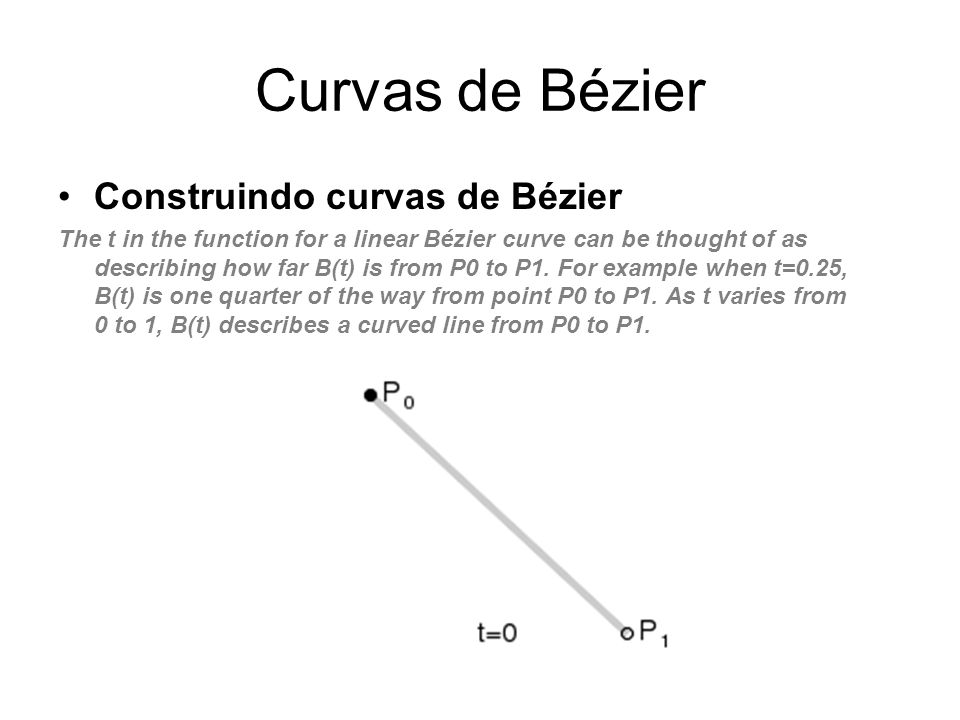 Curvas de Bézier Construindo curvas de Bézier The t in the function for a linear Bézier curve can be thought of as describing how far B(t) is from P0