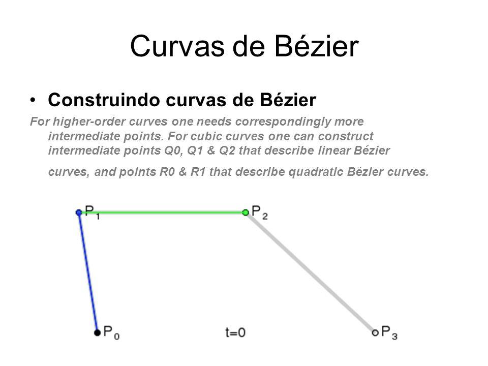 Curvas de Bézier Construindo curvas de Bézier For higher-order curves one needs correspondingly more intermediate points.