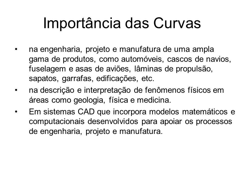 Importância das Curvas na engenharia, projeto e manufatura de uma ampla gama de produtos, como automóveis, cascos de navios, fuselagem e asas de aviões, lâminas de propulsão, sapatos, garrafas, edificações, etc.