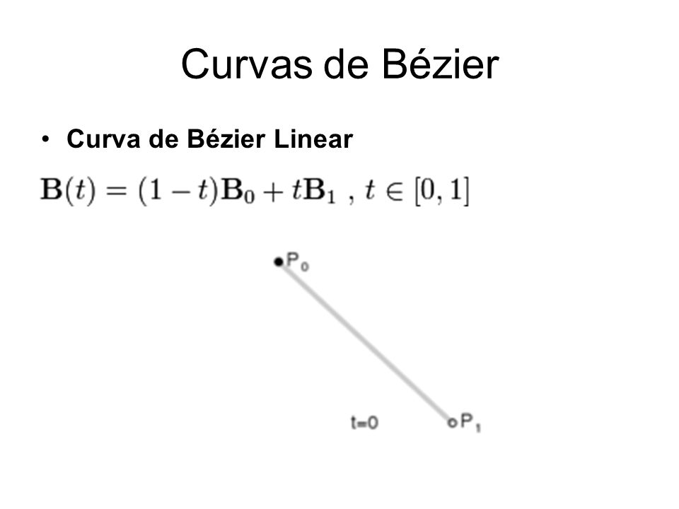 Curvas de Bézier Curva de Bézier Linear