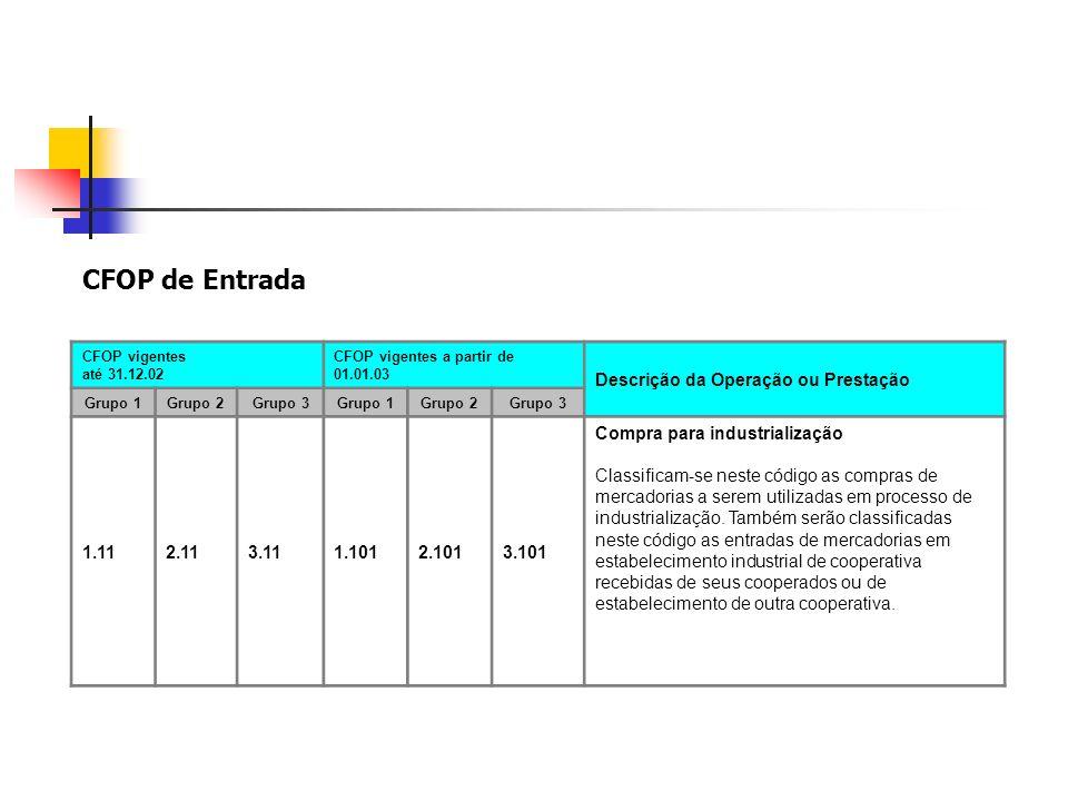 CFOP de Entrada CFOP vigentes até 31.12.02 CFOP vigentes a partir de 01.01.03 Descrição da Operação ou Prestação Grupo 1Grupo 2Grupo 3Grupo 1Grupo 2Gr
