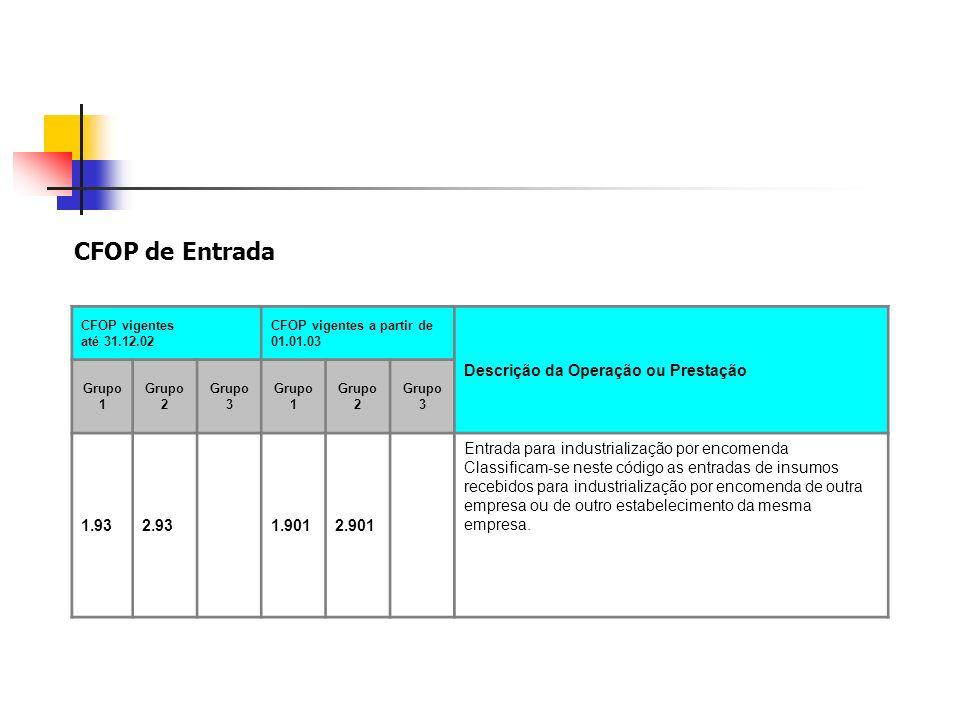 CFOP de Entrada CFOP vigentes até 31.12.02 CFOP vigentes a partir de 01.01.03 Descrição da Operação ou Prestação Grupo 1 Grupo 2 Grupo 3 Grupo 1 Grupo