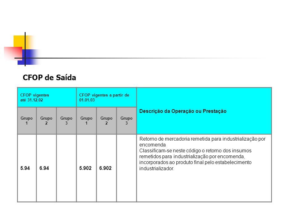 CFOP de Saída CFOP vigentes até 31.12.02 CFOP vigentes a partir de 01.01.03 Descrição da Operação ou Prestação Grupo 1 Grupo 2 Grupo 3 Grupo 1 Grupo 2