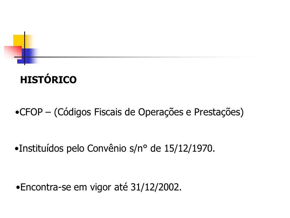 HISTÓRICO Encontra-se em vigor até 31/12/2002. Instituídos pelo Convênio s/n° de 15/12/1970. CFOP – (Códigos Fiscais de Operações e Prestações)