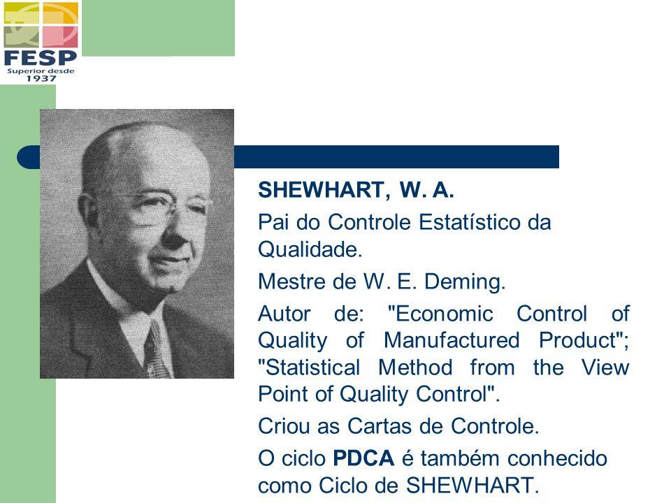 SHEWHART, W. A. Pai do Controle Estatístico da Qualidade. Mestre de W. E. Deming. Autor de: