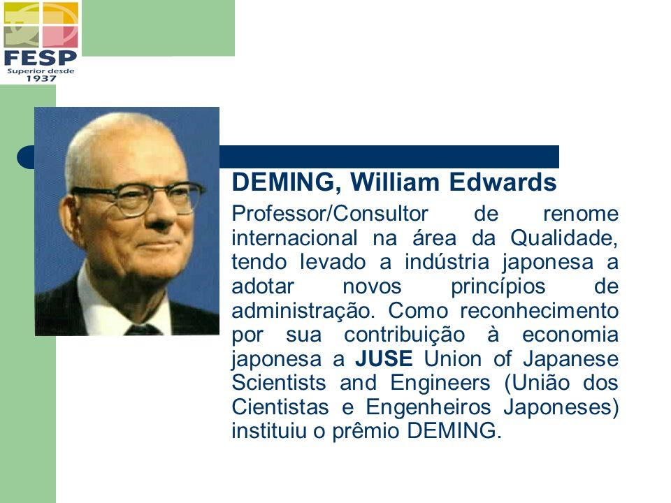 DEMING, William Edwards Professor/Consultor de renome internacional na área da Qualidade, tendo levado a indústria japonesa a adotar novos princípios
