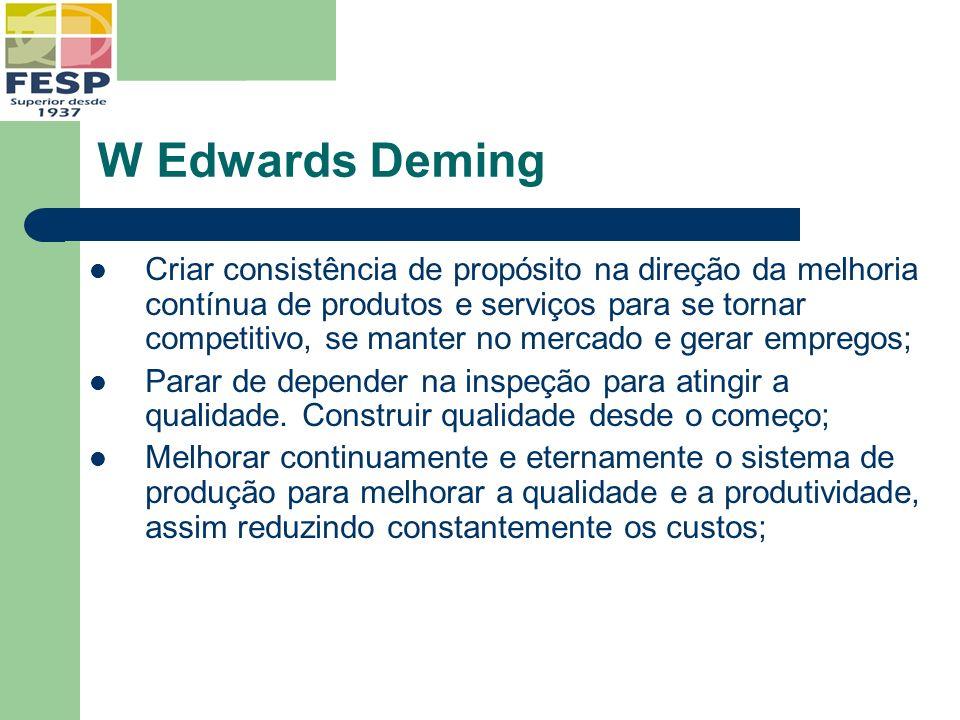 W Edwards Deming Criar consistência de propósito na direção da melhoria contínua de produtos e serviços para se tornar competitivo, se manter no merca