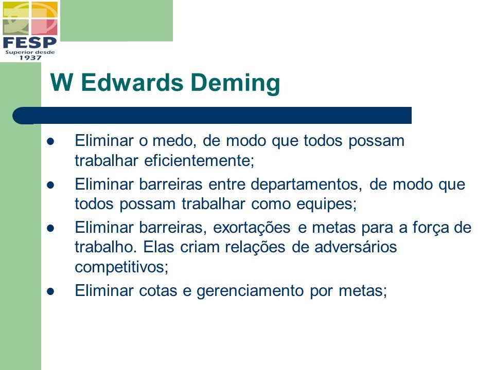 W Edwards Deming Eliminar o medo, de modo que todos possam trabalhar eficientemente; Eliminar barreiras entre departamentos, de modo que todos possam