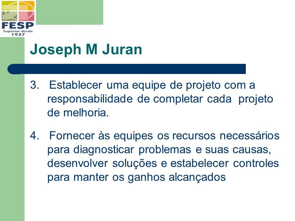 Joseph M Juran 3. Establecer uma equipe de projeto com a responsabilidade de completar cada projeto de melhoria. 4. Fornecer às equipes os recursos ne