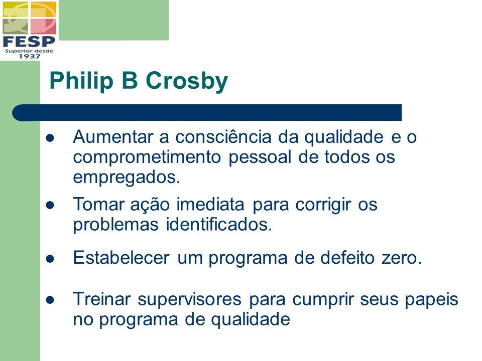 Philip B Crosby Aumentar a consciência da qualidade e o comprometimento pessoal de todos os empregados. Tomar ação imediata para corrigir os problemas