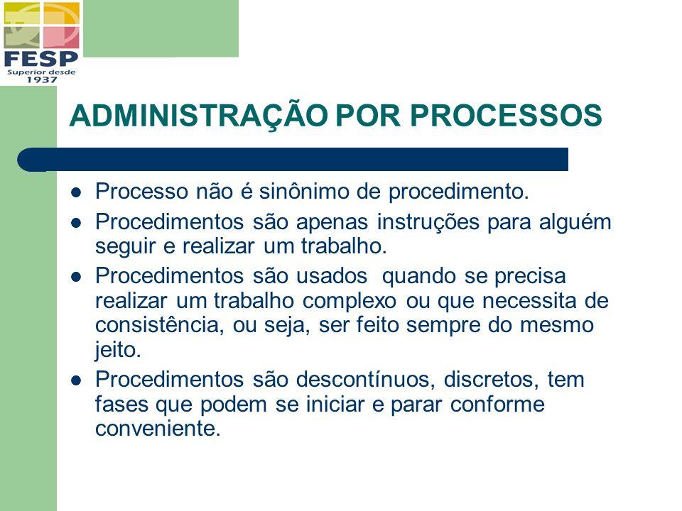 ADMINISTRAÇÃO POR PROCESSOS Processo não é sinônimo de procedimento. Procedimentos são apenas instruções para alguém seguir e realizar um trabalho. Pr