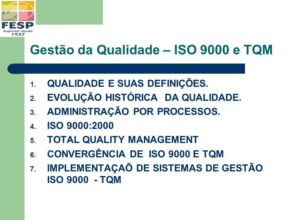 Gestão da Qualidade – ISO 9000 e TQM 1. QUALIDADE E SUAS DEFINIÇÕES. 2. EVOLUÇÃO HISTÓRICA DA QUALIDADE. 3. ADMINISTRAÇÃO POR PROCESSOS. 4. ISO 9000:2