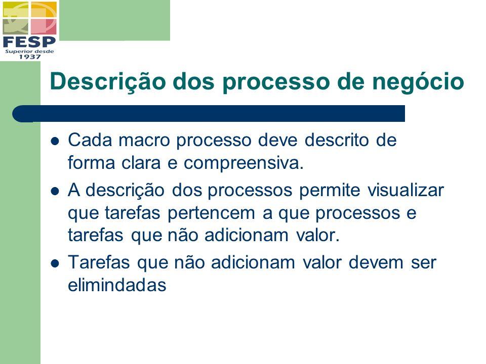 Descrição dos processo de negócio Cada macro processo deve descrito de forma clara e compreensiva. A descrição dos processos permite visualizar que ta
