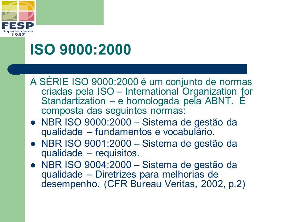 ISO 9000:2000 A SÉRIE ISO 9000:2000 é um conjunto de normas criadas pela ISO – International Organization for Standartization – e homologada pela ABNT