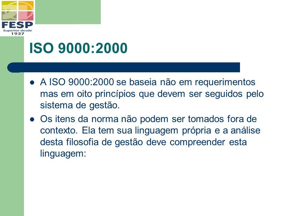 ISO 9000:2000 A ISO 9000:2000 se baseia não em requerimentos mas em oito princípios que devem ser seguidos pelo sistema de gestão. Os itens da norma n