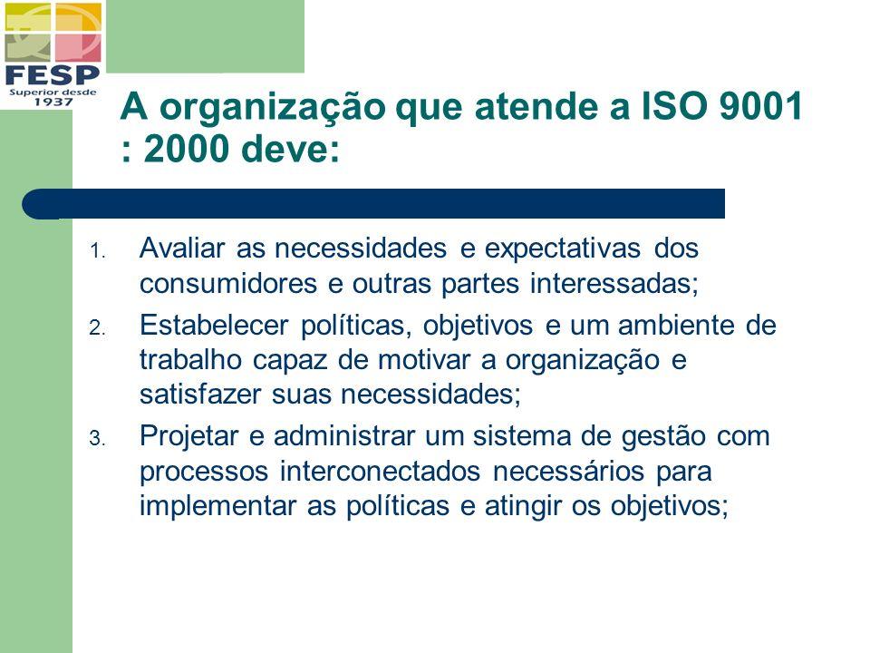A organização que atende a ISO 9001 : 2000 deve: 1. Avaliar as necessidades e expectativas dos consumidores e outras partes interessadas; 2. Estabelec