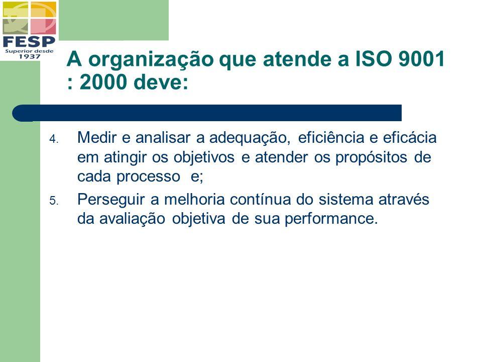 A organização que atende a ISO 9001 : 2000 deve: 4. Medir e analisar a adequação, eficiência e eficácia em atingir os objetivos e atender os propósito