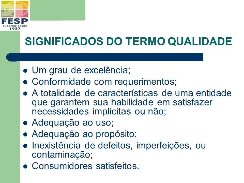SIGNIFICADOS DO TERMO QUALIDADE Um grau de excelência; Conformidade com requerimentos; A totalidade de características de uma entidade que garantem su