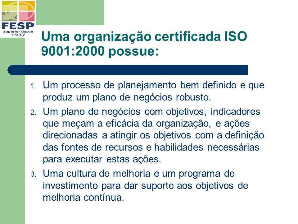 Uma organização certificada ISO 9001:2000 possue: 1. Um processo de planejamento bem definido e que produz um plano de negócios robusto. 2. Um plano d