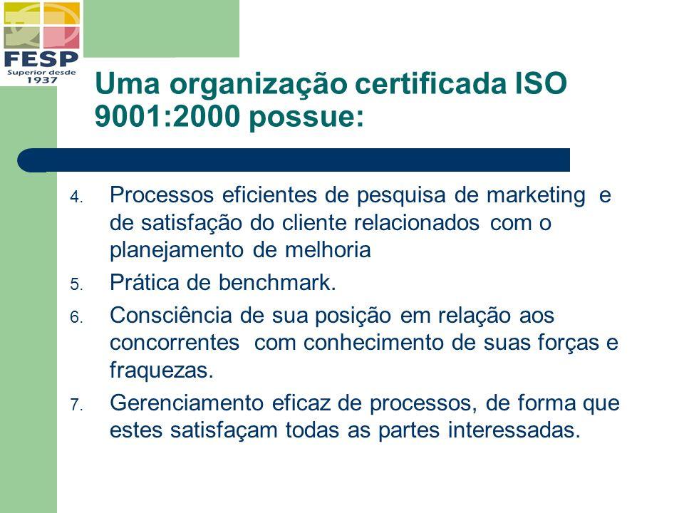 Uma organização certificada ISO 9001:2000 possue: 4. Processos eficientes de pesquisa de marketing e de satisfação do cliente relacionados com o plane