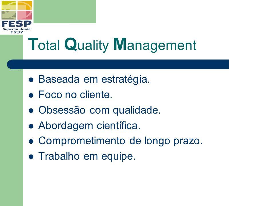 T otal Q uality M anagement Baseada em estratégia. Foco no cliente. Obsessão com qualidade. Abordagem científica. Comprometimento de longo prazo. Trab