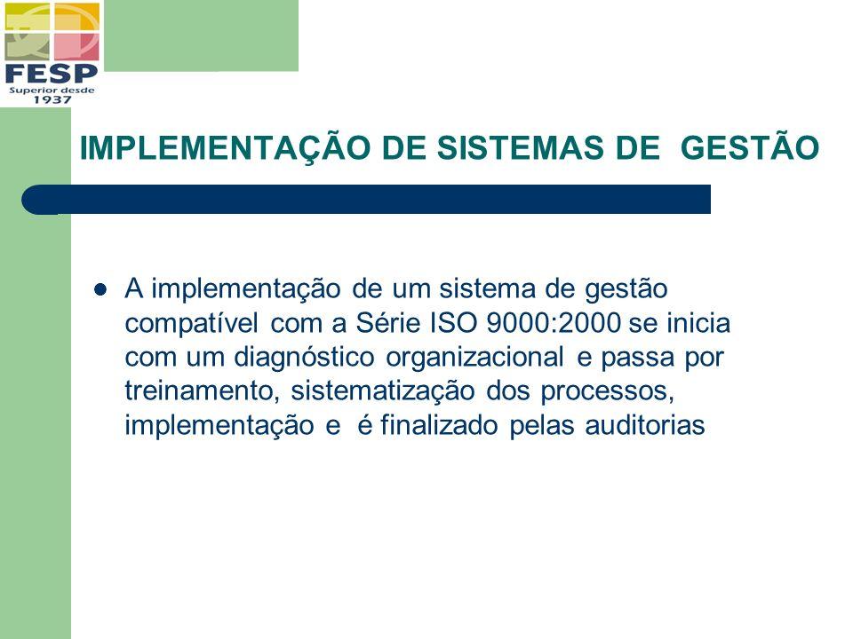 IMPLEMENTAÇÃO DE SISTEMAS DE GESTÃO A implementação de um sistema de gestão compatível com a Série ISO 9000:2000 se inicia com um diagnóstico organiza