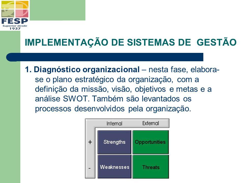 IMPLEMENTAÇÃO DE SISTEMAS DE GESTÃO 1. Diagnóstico organizacional – nesta fase, elabora- se o plano estratégico da organização, com a definição da mis