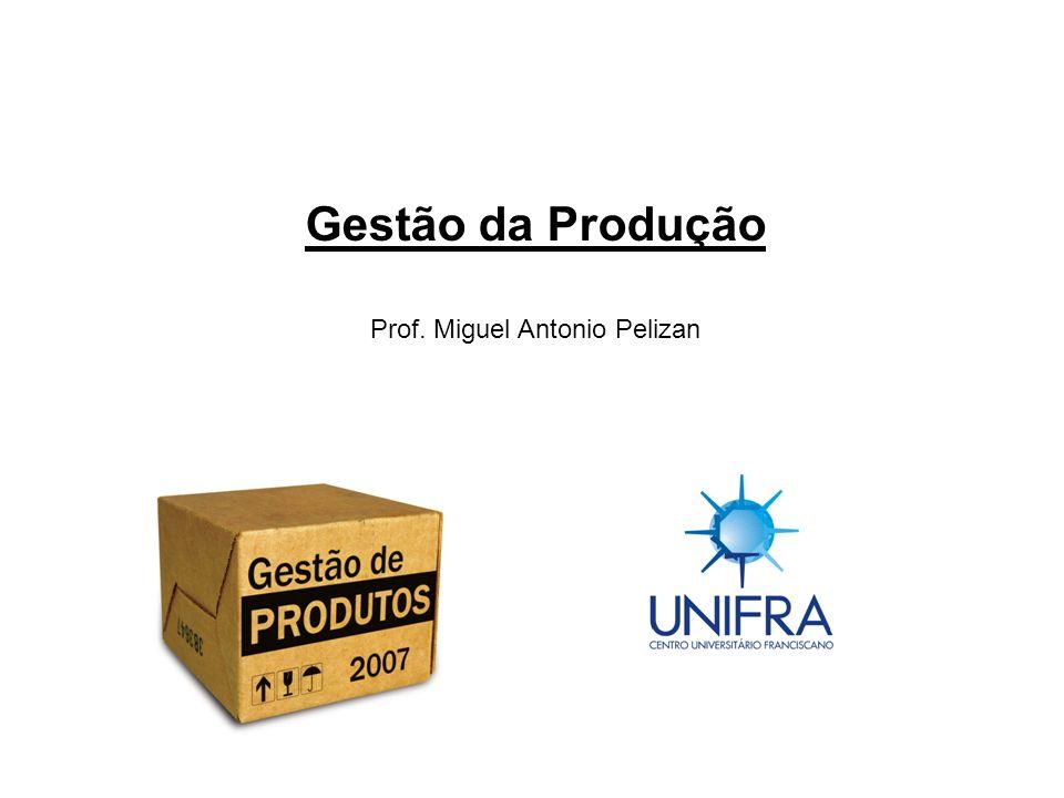 Gestão da Produção Prof. Miguel Antonio Pelizan