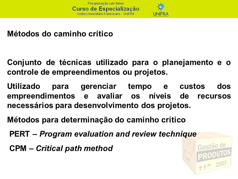 Métodos do caminho crítico Conjunto de técnicas utilizado para o planejamento e o controle de empreendimentos ou projetos. Utilizado para gerenciar te