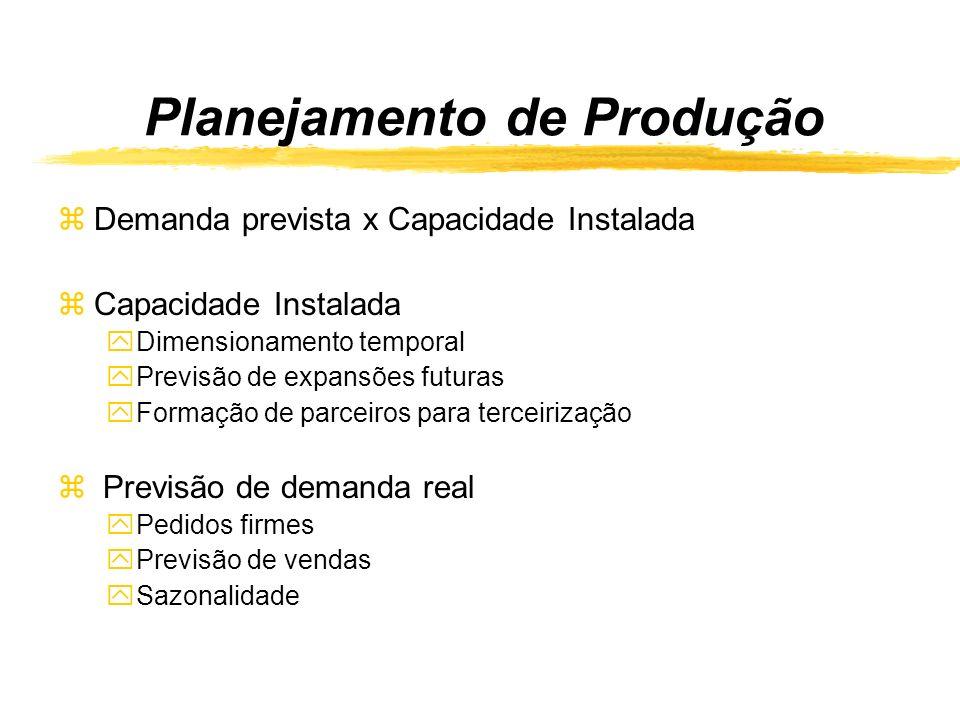 Planejamento de Produção zDemanda prevista x Capacidade Instalada zCapacidade Instalada yDimensionamento temporal yPrevisão de expansões futuras yForm