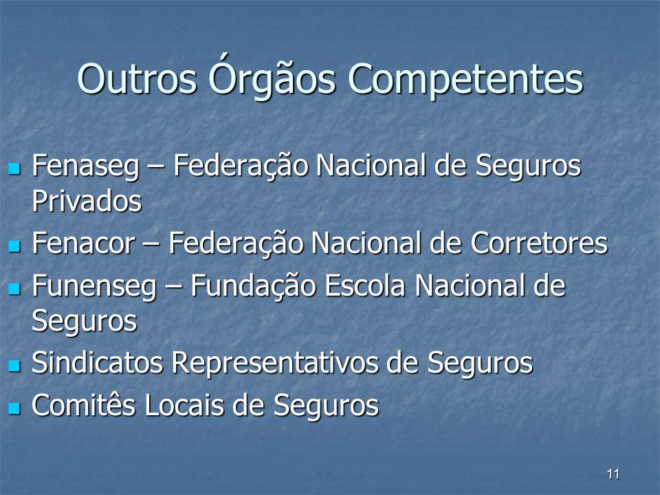 11 Outros Órgãos Competentes Fenaseg – Federação Nacional de Seguros Privados Fenaseg – Federação Nacional de Seguros Privados Fenacor – Federação Nac