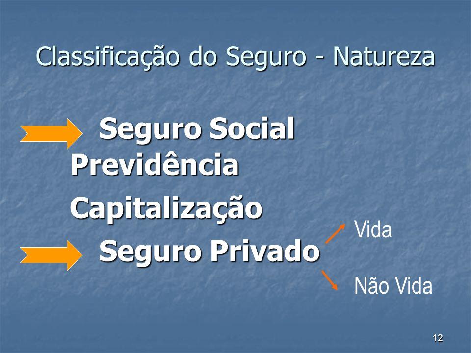 12 Classificação do Seguro - Natureza Seguro Social Previdência Capitalização Seguro Privado Vida Não Vida