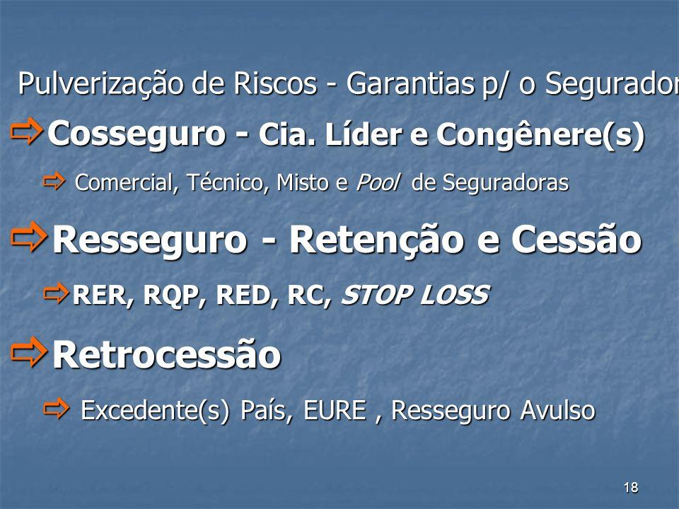 18 Pulverização de Riscos - Garantias p/ o Segurador Cosseguro - Cia. Líder e Congênere(s) Cosseguro - Cia. Líder e Congênere(s) Comercial, Técnico, M
