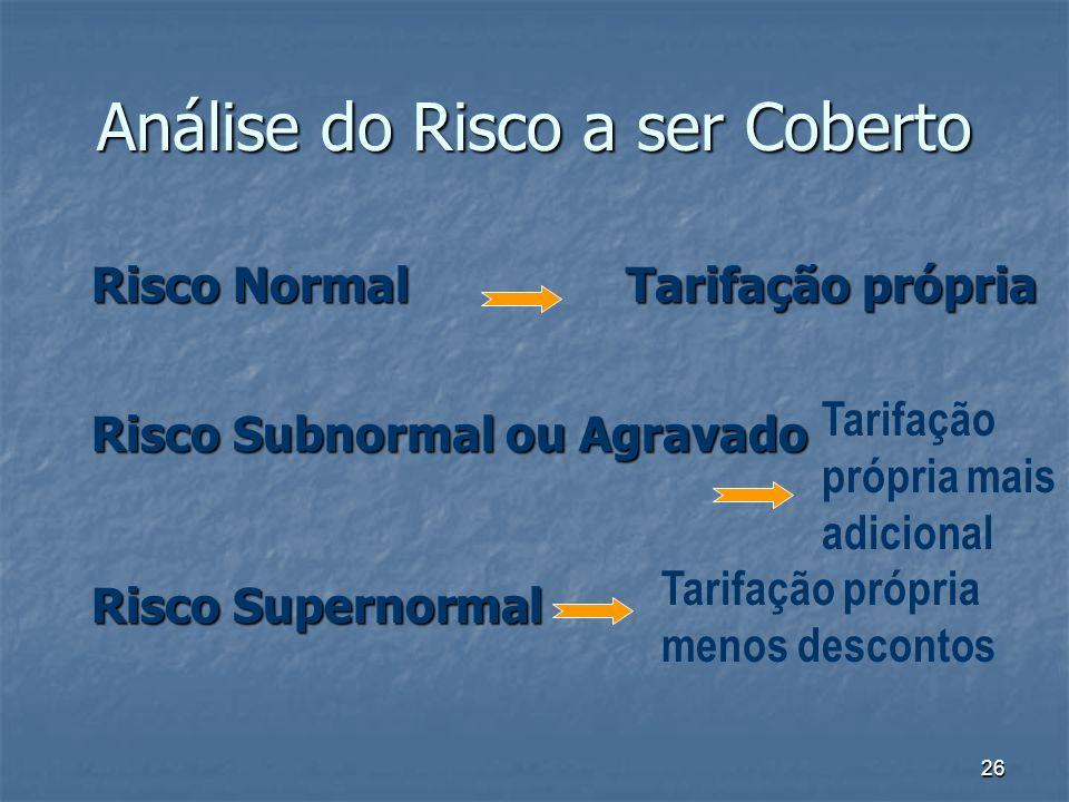 26 Análise do Risco a ser Coberto Risco Normal Tarifação própria Risco Subnormal ou Agravado Risco Supernormal Tarifação própria mais adicional Tarifa