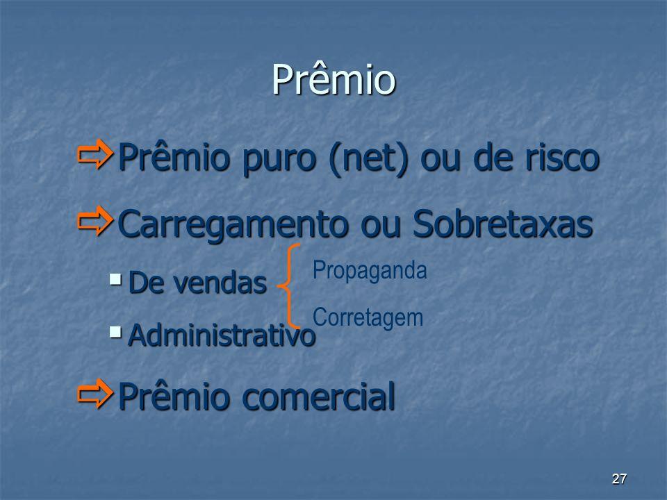27 Prêmio Prêmio puro (net) ou de risco Prêmio puro (net) ou de risco Carregamento ou Sobretaxas Carregamento ou Sobretaxas De vendas De vendas Admini